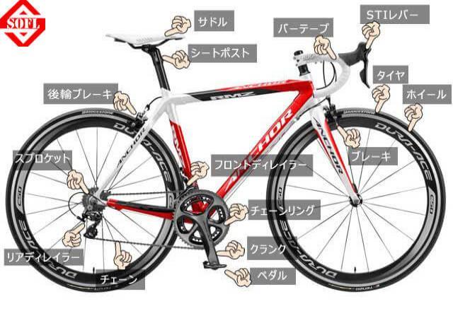 Học từ mới tiếng Nhật theo chủ đề: Xe đạp