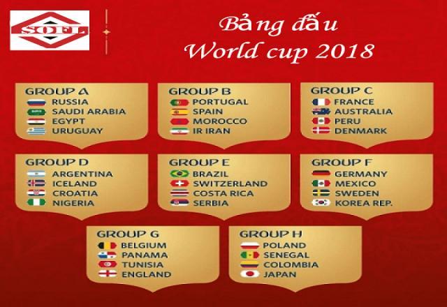Đội bóng bạn yêu thích ở WORLD CUP 2018 thuộc bảng đấu nào?