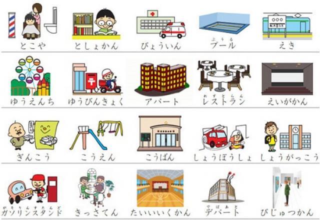 Tổng hợp từ vựng về tên các ngành học bằng tiếng Nhật